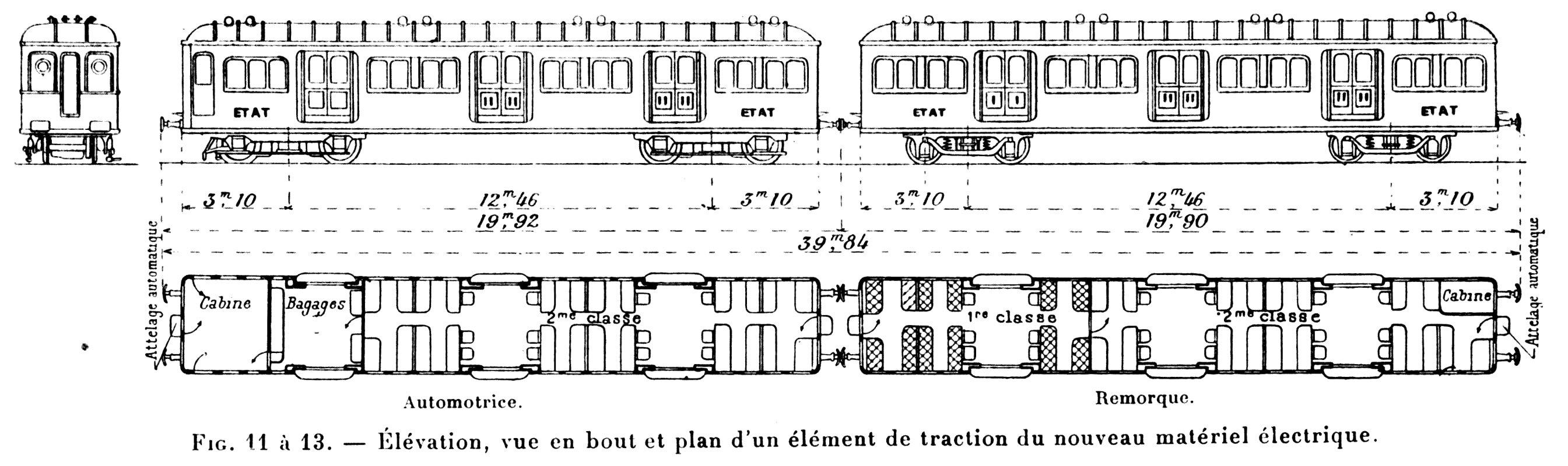 Plans des automotrices électriques (Z 1500 SNCF)